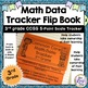 Math Student Data Tracking Bundled Set  for 3rd Grade (5 Point Scale)
