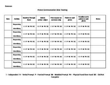 Data Tracking Sheet for Developmental Picture Communication