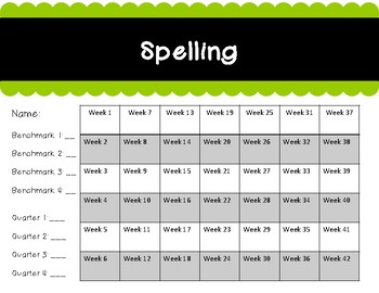 Data Tracking Sheets for ELA: Reading Comprehension, Vocabulary, and Spelling