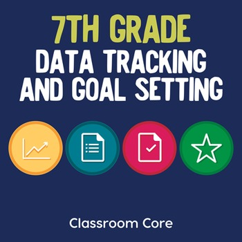Data Tracking and Goal Setting for 7th Grade ELA