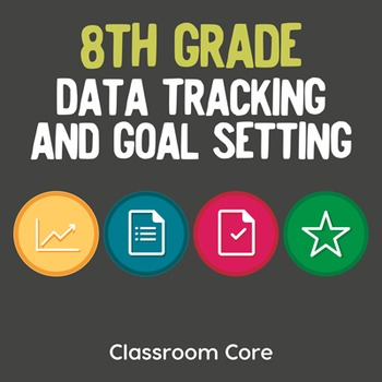 Data Tracking and Goal Setting for 8th Grade ELA
