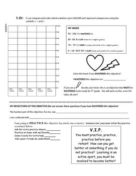 Data Tracking for 3rd grade Math TEKS