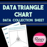 Data Triangle Chart Data Collection Sheet - Great for ABA therapists & teachers!
