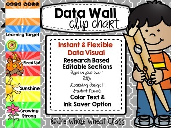 Data Wall Clip Chart- EDITABLE