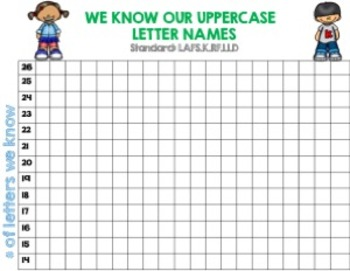 Data Wall Posters Aligned to Kindergarten Florida Standards Kid Themed