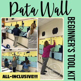 Data Wall - Editable and All-Inclusive