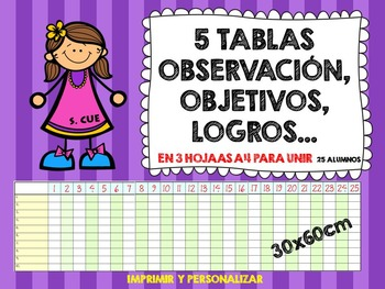Data Walls for Kindergarten. 5 TABLAS OBSERVACIÓN, RÚBRICAS, OBJETIVOS, LOGROS