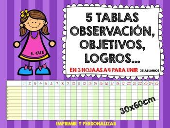 Data Walls for Kindergarten. 5 TABLAS OBSERVACIÓN, RÚBRICA