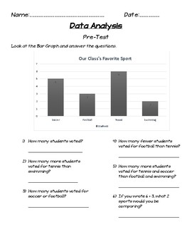 Data and Analysis Unit Assessments (for use with Magic of Math 3rd Grade)