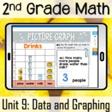 Data and Graphing Boom Cards (1/9): Picture Graphs [Second Grade Math]