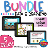 Data and Graphing BUNDLE Distance Learning