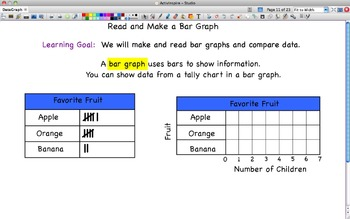 Data and Graphing Flip Chart