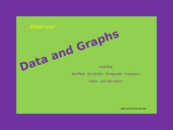 Data and Graphs