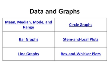 Data and Graphs Bell Ringers Bar Line Circle Stem-and-Leaf Box-and-Whisker Plots