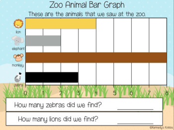 Data and Graphs: Insects and Animals (Great for Google Classroom)