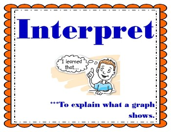 Data and Graphs My Math 3rd Grade Vocabulary Posters