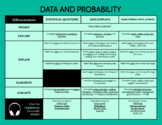 Data and Probability Hyperdoc | 6th Grade - Distance Learning