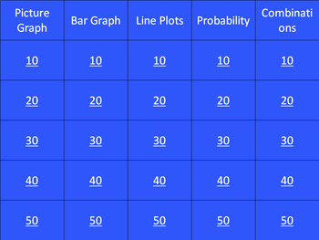 Data and Probability SOL jeopardy game