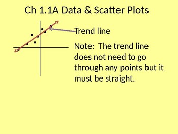 Data and Scatter Plots
