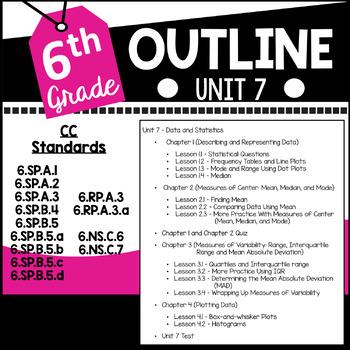 Data and Statistics 6th Grade Curriculum Unit 7