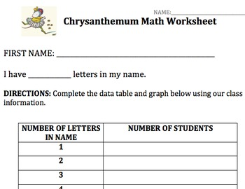 """Data collection, graphing, & analyzing lesson using trade book """"Chrysanthemum"""""""