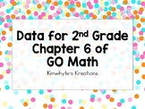 Data for 2nd Grade Review - GO Math