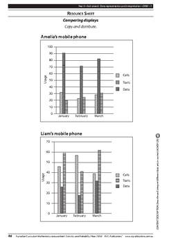 Data representation and interpretation 3 – Year 5