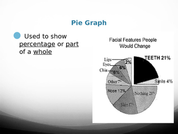 Data table and graph- parts and interpretation ppt