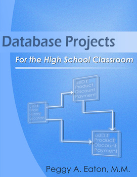 Database Projects for the High School Classroom