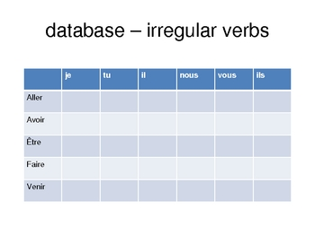 Database of irregular French verbs