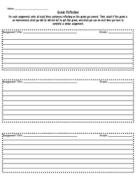 Data Grade Folder for Student Reflection