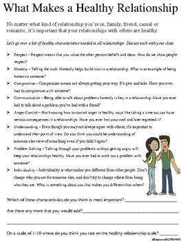 Dating & Relationships