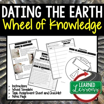 Dating the Earth Activity, Wheel of Knowledge Interactive Notebook