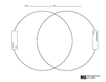 Dawes Act & Homestead Act Venn Diagram