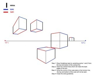 Lesson 1/5: Perspective Drawing Boot Camp: Step-by-Step PowerPoints w/Handouts