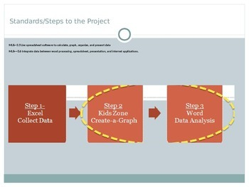 Day 2- Data Collection, Surveys and Graphing PowerPoint