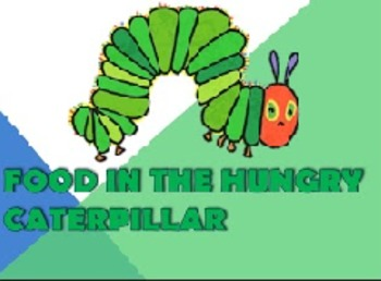 Day 3 of Reading Camp - The Very Hungry Caterpillar Lesson Plan
