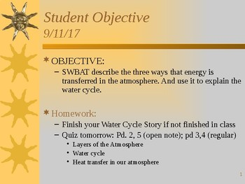 Day 6 Water Cycle