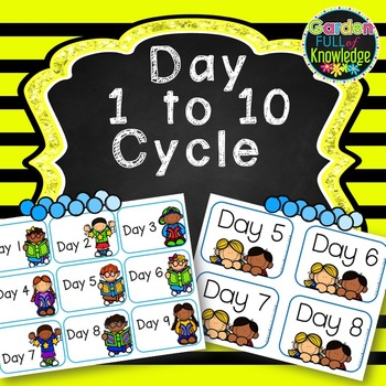 Day Cycle - Days 1 to 10 - Rotary Class Cycle