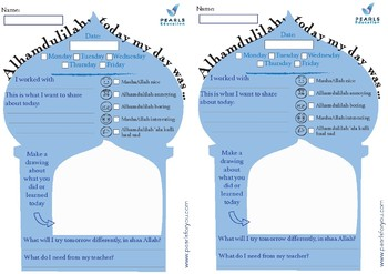 Day Review Card