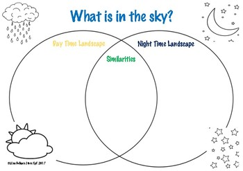 Day and Night Landscapes Venn Diagram