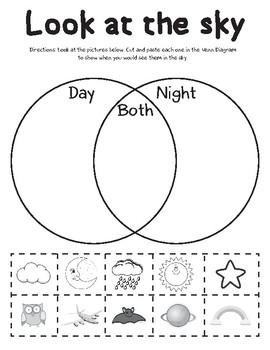 day and night sky picture sort venn diagram by porter 39 s classroom. Black Bedroom Furniture Sets. Home Design Ideas