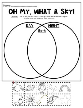 Venn diagram for kindergarten selol ink venn diagram for kindergarten ccuart Choice Image