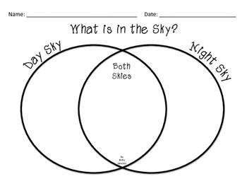Day and Night Sky Sort FREEBIE