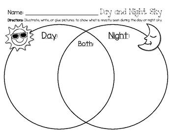 Day and Night Venn Diagram