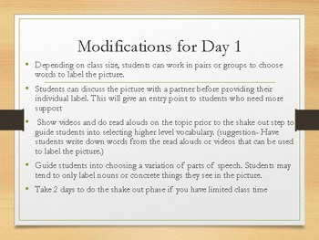 Day-by-Day Picture Word Inductive Model (PWIM) Guide
