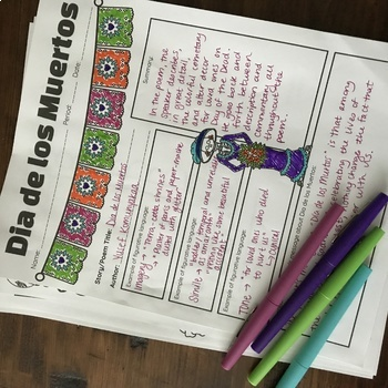 Day of the Dead:  Annotation Guide & Mini Research Assignment {7 - 12 ELA}