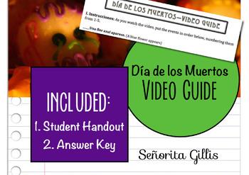 Day of the Dead / Día de los Muertos Video Guide