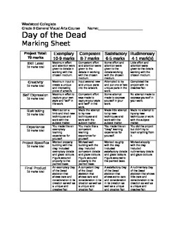 Day of the Dead Marking Sheet