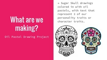 Day of the Dead Mexican Sugar Skulls PowerPoint Lesson